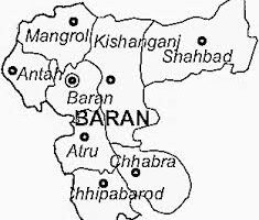 Baran District Number , Baran District Important Contact Details